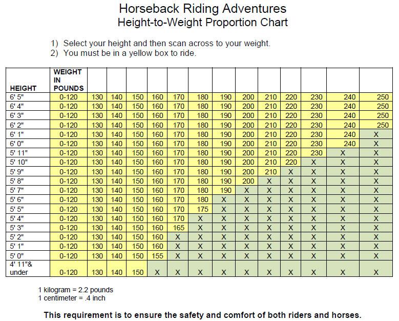 Princeville Ranch Adventures Ride N Glide Hawaii Discount