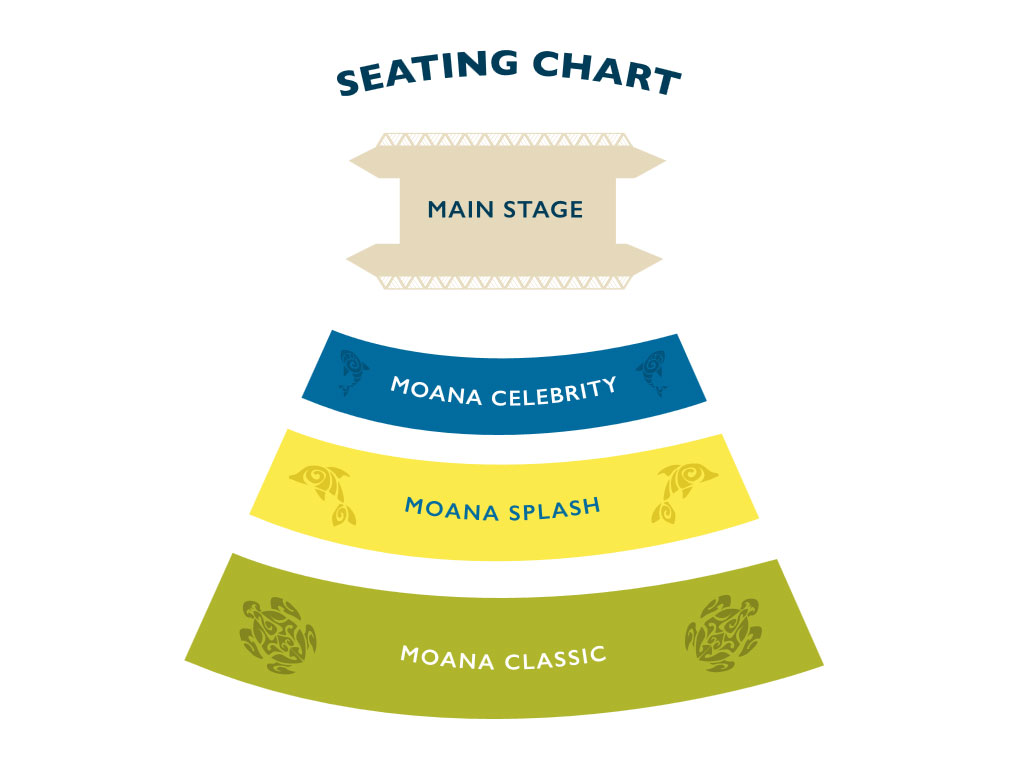 Image result for ka moana luau seating chart
